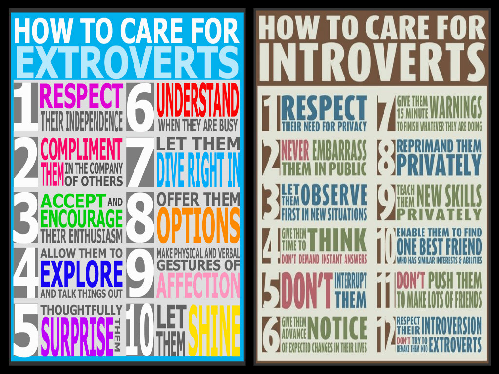 truth about introverts dating There are many misconceptions about introverts  the truth about introverts and what you should know by heidi  introverts and dating.